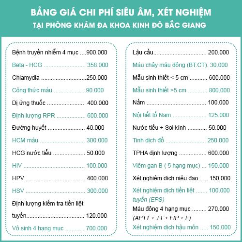 Giải đáp: Chi phí đặt vòng tránh thai là bao nhiêu?