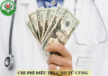 chi phí điều trị u xơ tử cung