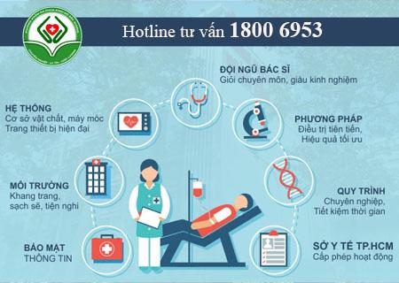 Tắc ống dẫn trứng điều trị hiệu quả tại phòng khám Kinh Đô