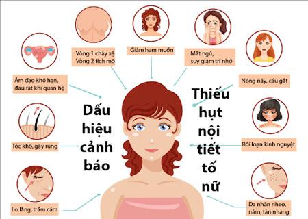 Suy giảm hormone tàn phá sức khỏe nữ giới